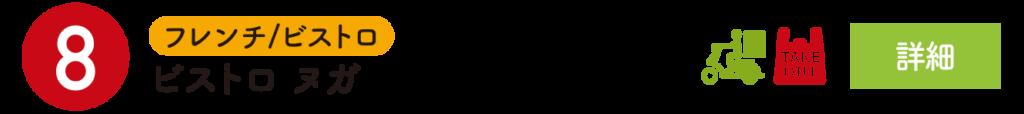 ビストロ ヌガ